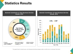 Statistics Results Ppt PowerPoint Presentation Gallery Graphics Pictures
