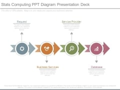 Stats Computing Ppt Diagram Presentation Deck