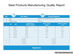 Steel Products Manufacturing Quality Report Ppt PowerPoint Presentation Pictures Slides PDF