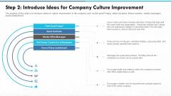 Step 2 Introduce Ideas For Company Culture Improvement Designs PDF