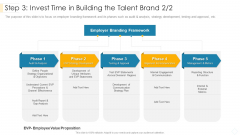 Step 3 Invest Time In Building The Talent Brand Approval Topics PDF
