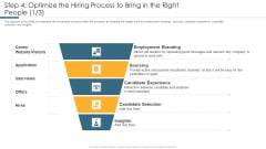 Step 4 Optimize The Hiring Process To Bring In The Right People Growth Elements PDF