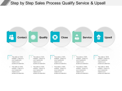 Step By Step Sales Process Qualify Service And Upsell Ppt PowerPoint Presentation Pictures Model
