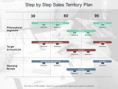 Step By Step Sales Territory Plan Ppt PowerPoint Presentation Slides Gallery