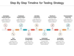 Step By Step Timeline For Testing Strategy Ppt PowerPoint Presentation Professional Format