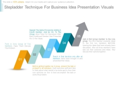 Stepladder Technique For Business Idea Presentation Visuals
