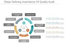 Steps Defining Importance Of Quality Audit Ppt PowerPoint Presentation Guidelines