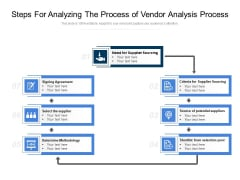 Steps For Analyzing The Process Of Vendor Analysis Process Ppt PowerPoint Presentation Layouts Background Images PDF