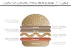 Steps For Business Events Management Ppt Slides
