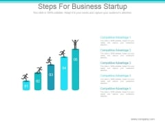 Steps For Business Startup Ppt PowerPoint Presentation Summary