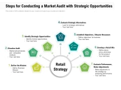 Steps For Conducting A Market Audit With Strategic Opportunities Ppt PowerPoint Presentation Layouts Examples PDF