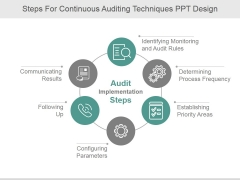 Steps For Continuous Auditing Techniques Ppt PowerPoint Presentation Background Image