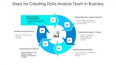Steps For Creating Data Analysis Team In Business Information PDF