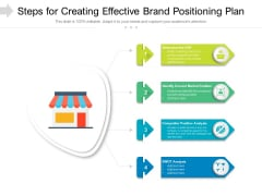 Steps For Creating Effective Brand Positioning Plan Ppt PowerPoint Presentation Gallery Demonstration PDF