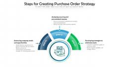Steps For Creating Purchase Order Strategy Ppt PowerPoint Presentation Infographic Template Master Slide PDF