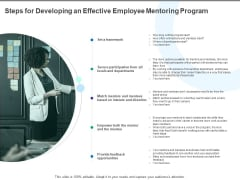 Steps For Developing An Effective Employee Mentoring Program Ppt PowerPoint Presentation Gallery Icons