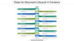 Steps For Document Lifecycle In Company Information PDF