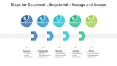 Steps For Document Lifecycle With Manage And Access Template PDF