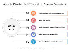 Steps For Effective Use Of Visual Aid In Business Presentation Ppt PowerPoint Presentation File Example PDF