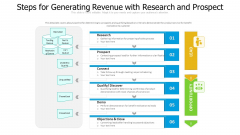 Steps For Generating Revenue With Research And Prospect Ppt PowerPoint Presentation Gallery Ideas PDF