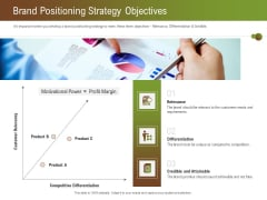 Steps For Successful Brand Building Process Brand Positioning Strategy Objectives Formats PDF