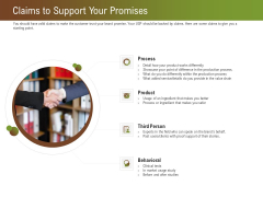 Steps For Successful Brand Building Process Claims To Support Your Promises Ideas PDF