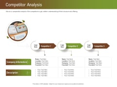Steps For Successful Brand Building Process Competitor Analysis Ideas PDF