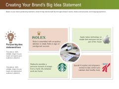 Steps For Successful Brand Building Process Creating Your Brands Big Idea Statement Rules PDF