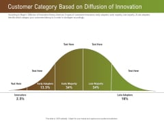 Steps For Successful Brand Building Process Customer Category Based On Diffusion Of Innovation Ideas PDF