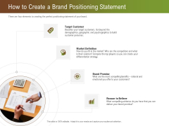 Steps For Successful Brand Building Process How To Create A Brand Positioning Statement Slides PDF