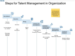 Steps For Talent Management In Organization Ppt PowerPoint Presentation File Example
