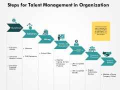Steps For Talent Management In Organization Ppt PowerPoint Presentation Pictures Template