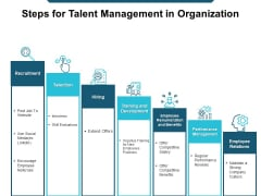 Steps For Talent Management In Organization Ppt Powerpoint Presentation Portfolio Guide