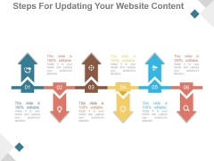 Steps For Updating Your Website Content Ppt PowerPoint Presentation Visual Aids