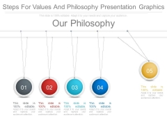 Steps For Values And Philosophy Presentation Graphics