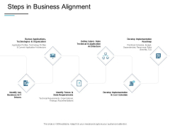 Steps In Business Alignment Ppt PowerPoint Presentation Gallery Slides