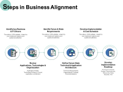Steps In Business Alignment Ppt PowerPoint Presentation Pictures Gallery