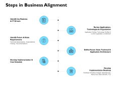 Steps In Business Alignment Ppt PowerPoint Presentation Styles Shapes
