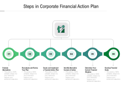 Steps In Corporate Financial Action Plan Ppt PowerPoint Presentation Layouts Graphics PDF