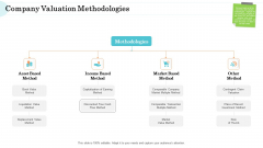 Steps In M And A Process Company Valuation Methodologies Background PDF
