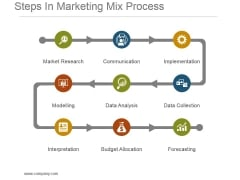Steps In Marketing Mix Process Powerpoint Slide Deck