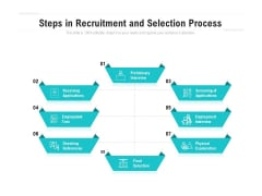 Steps In Recruitment And Selection Process Ppt PowerPoint Presentation Gallery Visuals PDF
