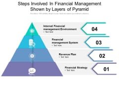 Steps Involved In Financial Management Shown By Layers Of Pyramid Ppt PowerPoint Presentation File Clipart PDF