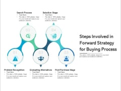 Steps Involved In Forward Strategy For Buying Process Ppt PowerPoint Presentation Icon Show PDF