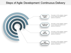 Steps Of Agile Development Continuous Delivery Ppt PowerPoint Presentation Gallery Rules