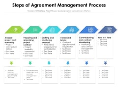 Steps Of Agreement Management Process Ppt PowerPoint Presentation Visual Aids Professional PDF