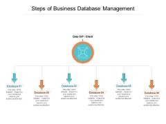 Steps Of Business Database Management Ppt PowerPoint Presentation File Ideas PDF