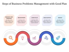 Steps Of Business Problems Management With Good Plan Ppt PowerPoint Presentation File Layout PDF