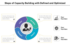 Steps Of Capacity Building With Defined And Optimized Ppt PowerPoint Presentation Gallery Format PDF