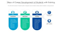Steps Of Career Development Of Students With Training Ppt Portfolio Show PDF